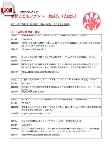 京都こどもファンド・支援先報告